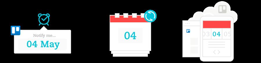 How Trello and your Calendar are synchronized